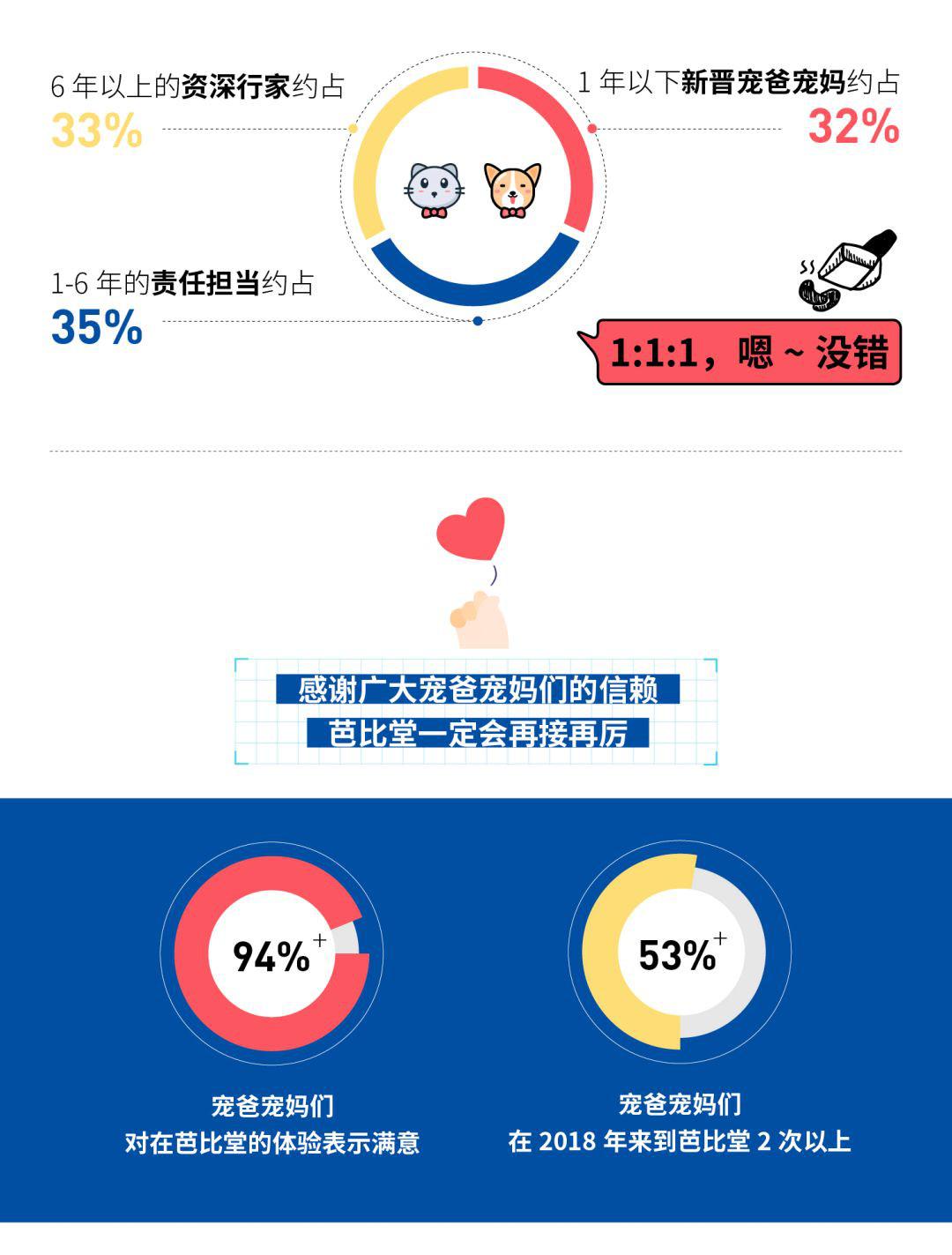 乐动体育投注app行业大数据